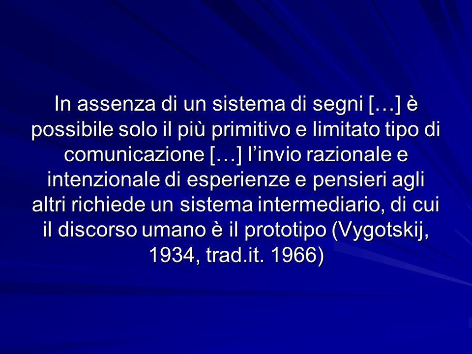 In assenza di un sistema di segni […] è possibile solo il più primitivo e limitato tipo di comunicazione […] l'invio razionale e intenzionale di esperienze e pensieri agli altri richiede un sistema intermediario, di cui il discorso umano è il prototipo (Vygotskij, 1934, trad.it.